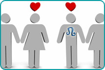 Iconography of two couples, where the man in one is a Leo and is in love with the other woman