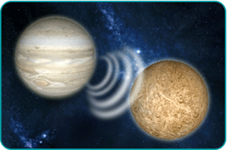 The planets Jupiter and Pluto with illustrated vibrations between them