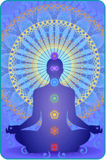 what's your power chakra?