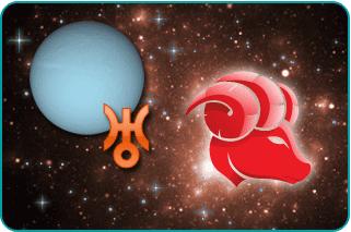 Uranus in Aries