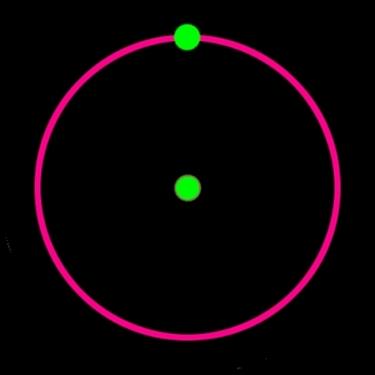 Eye Wheel
